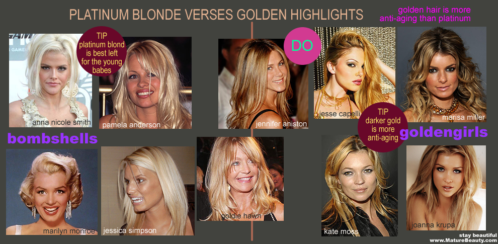 Platinum Blonde verses Golden Blonde Highlights