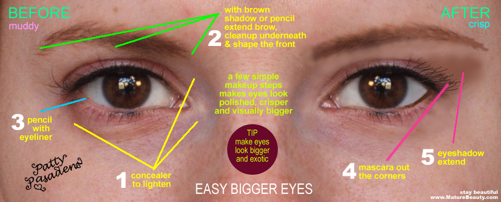 How to make your eyes look bigger